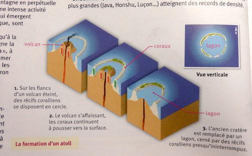 La formation des lagons